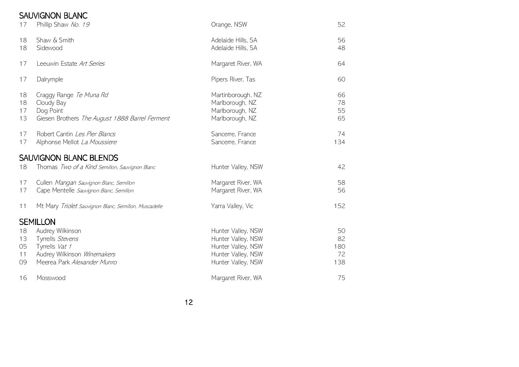 Sails Wine List 2019 Page 012