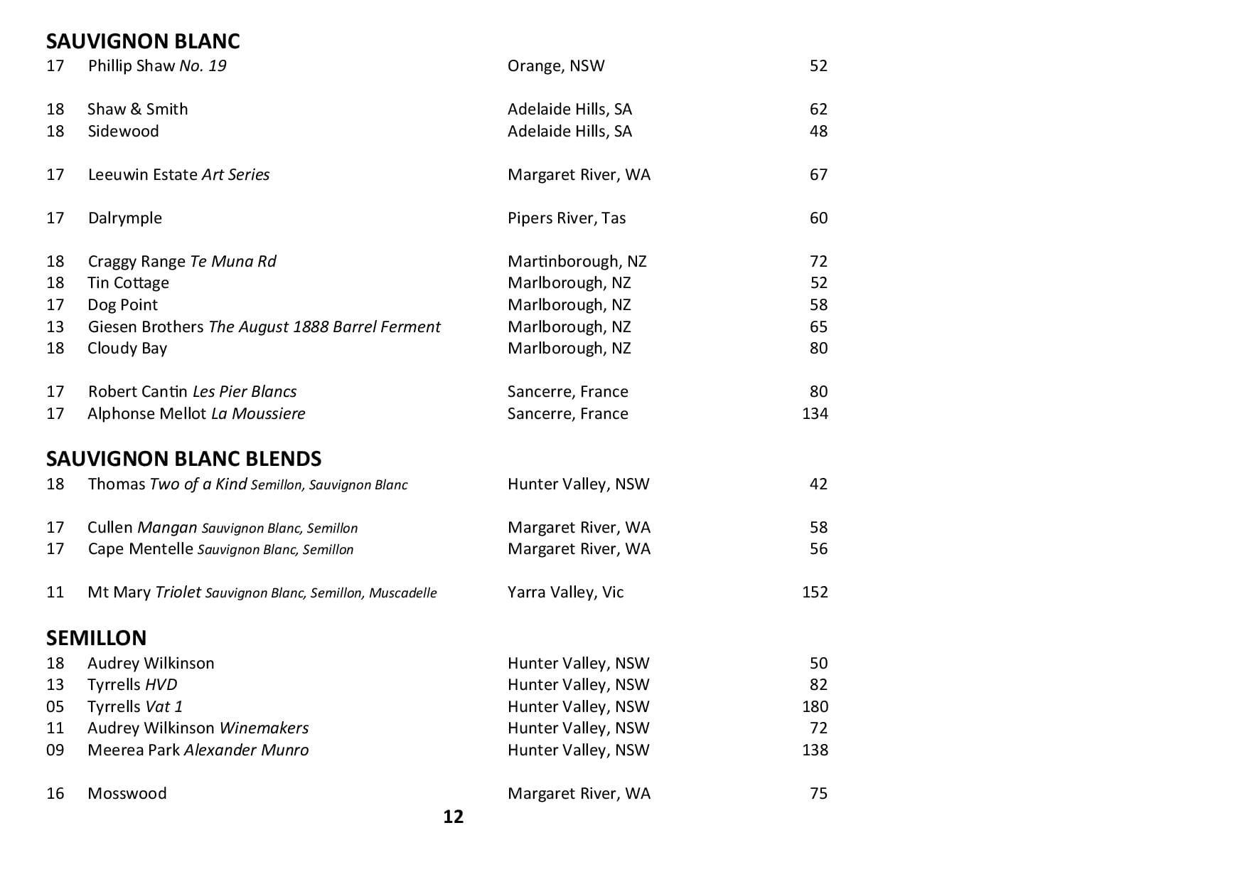 Sails Wine List 2019 Page 012