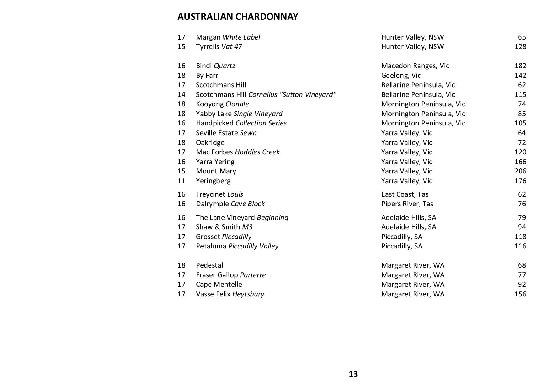 Sails Wine List 2019 Page 013