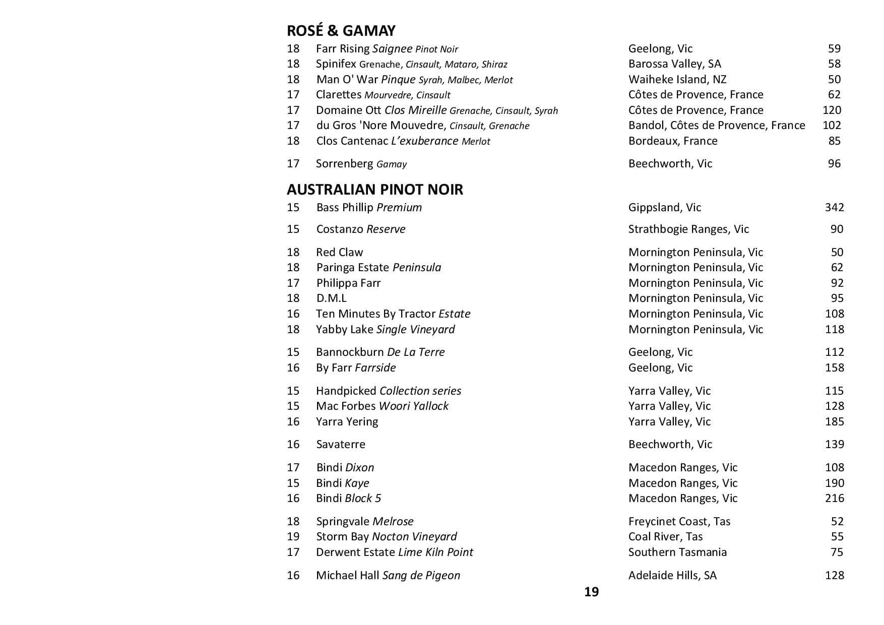 Sails Wine List 2019 Page 019