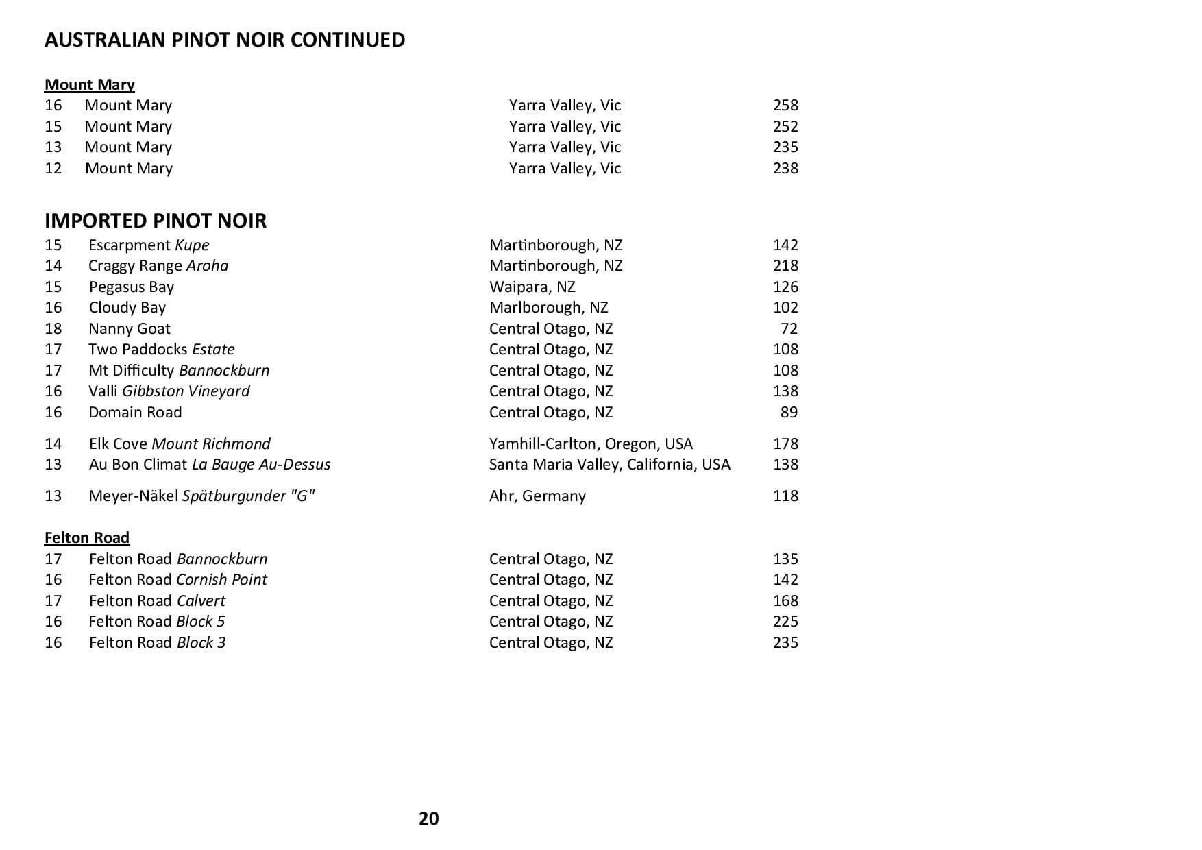 Sails Wine List 2019 Page 020