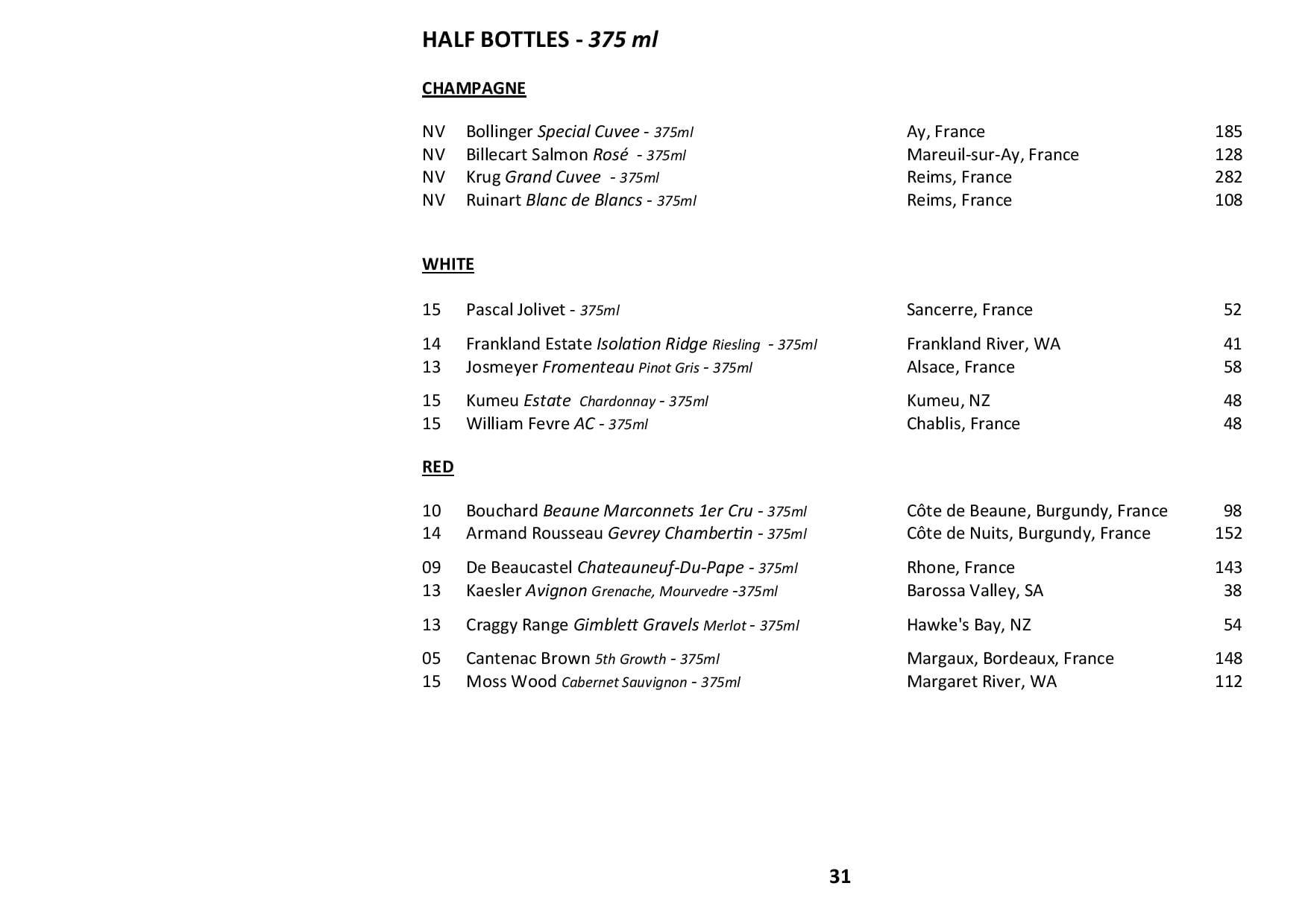 Sails Wine List 2019 Page 031