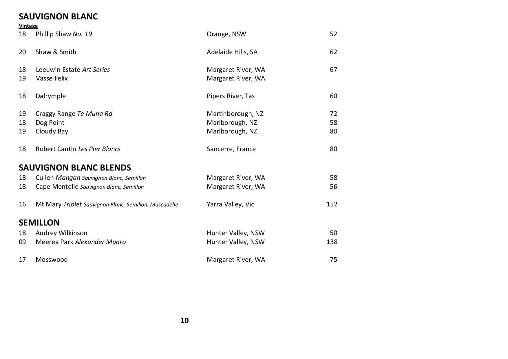 Sails Wine List 2020 Page 010