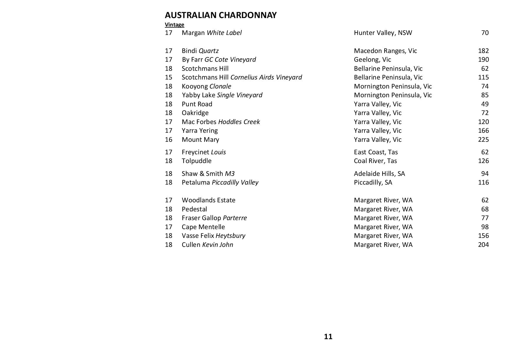 Sails Wine List 2020 Page 011