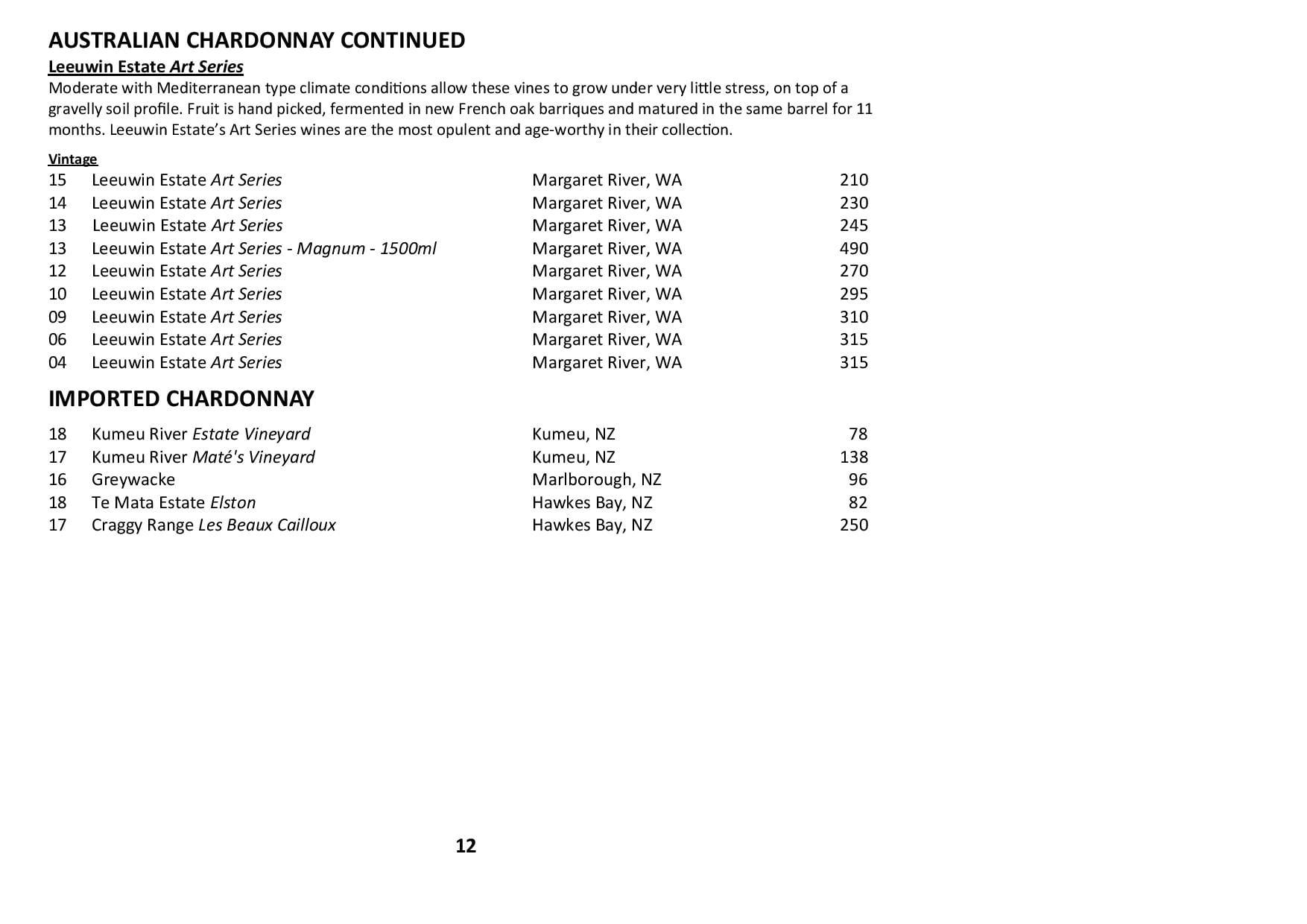 Sails Wine List 2020 Page 012