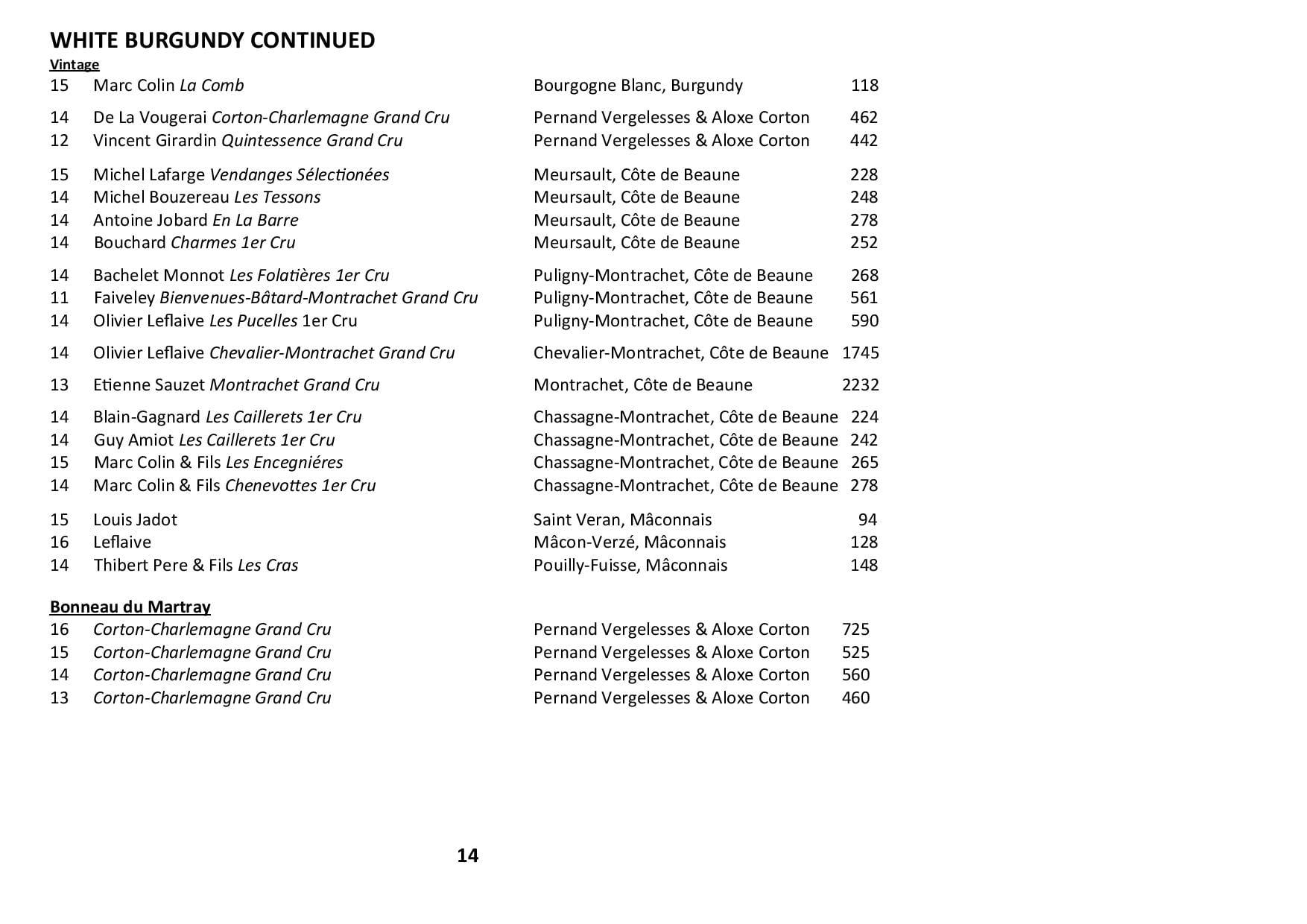 Sails Wine List 2020 Page 014