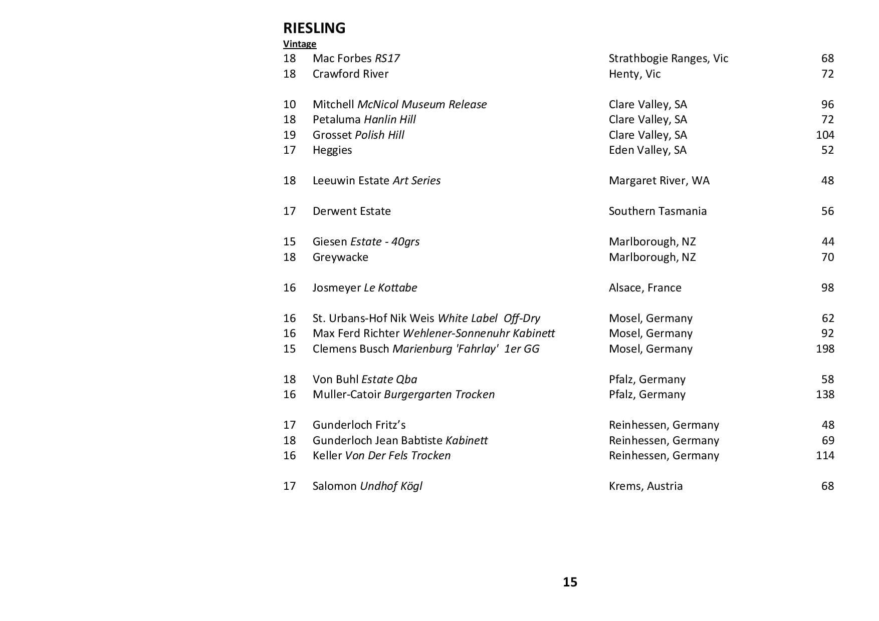Sails Wine List 2020 Page 015