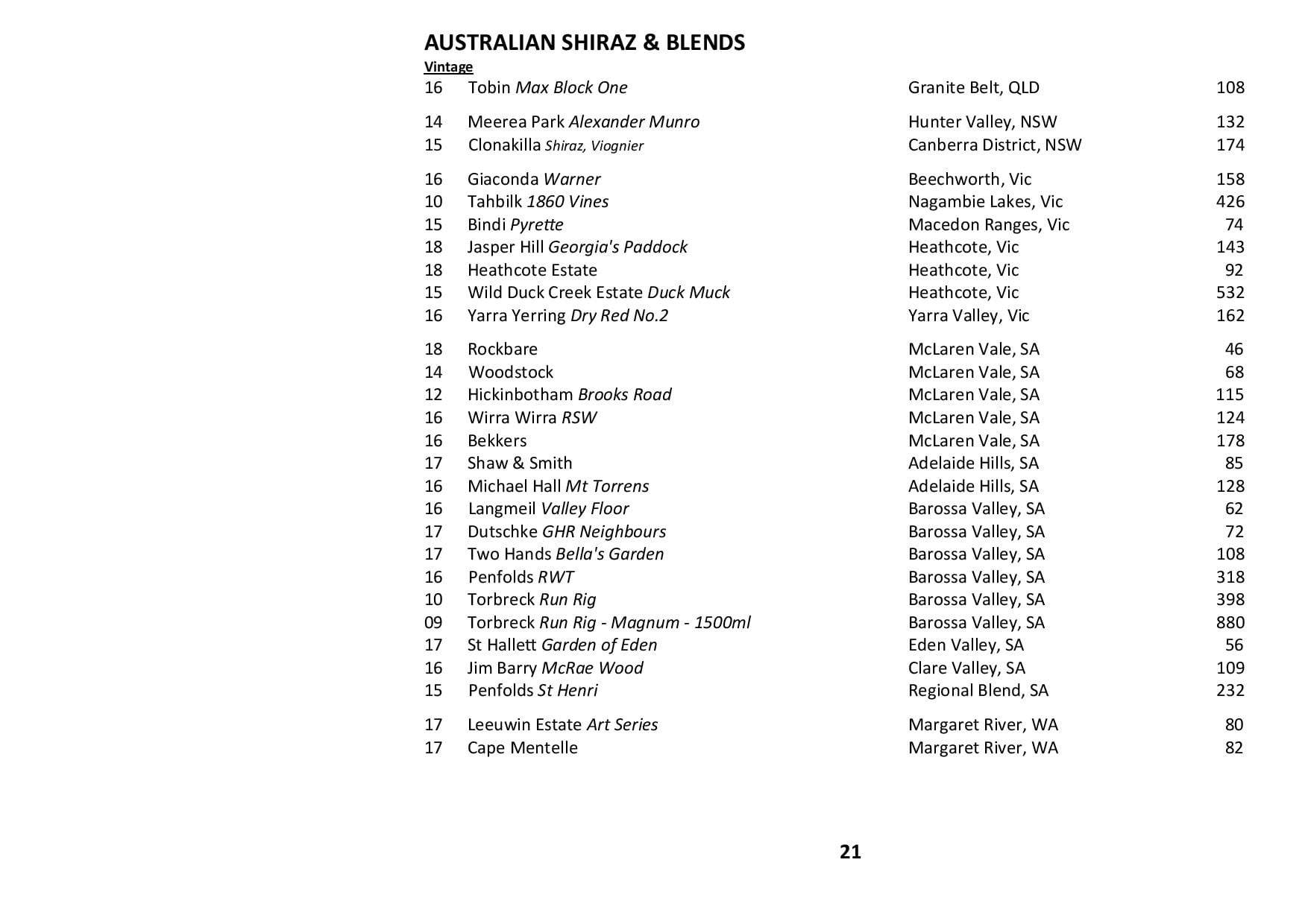 Sails Wine List 2020 Page 021