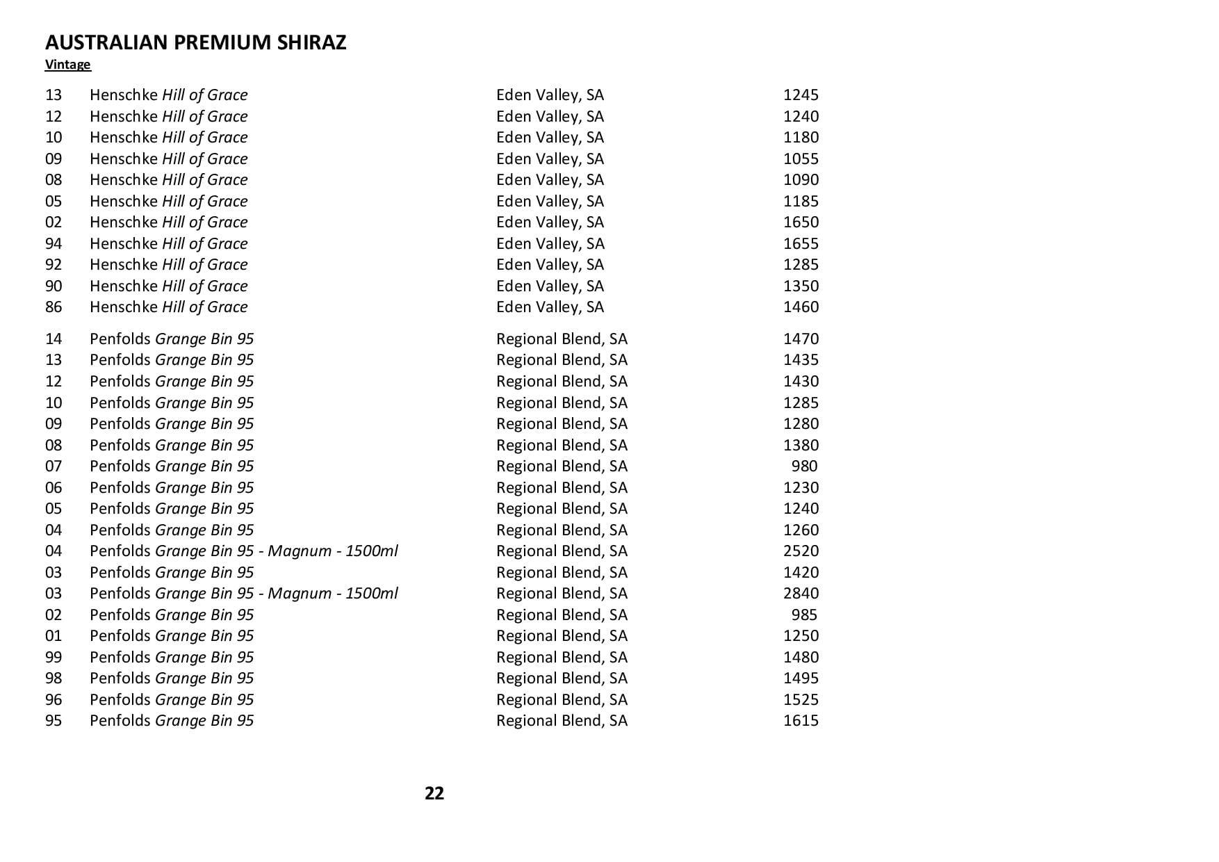Sails Wine List 2020 Page 022