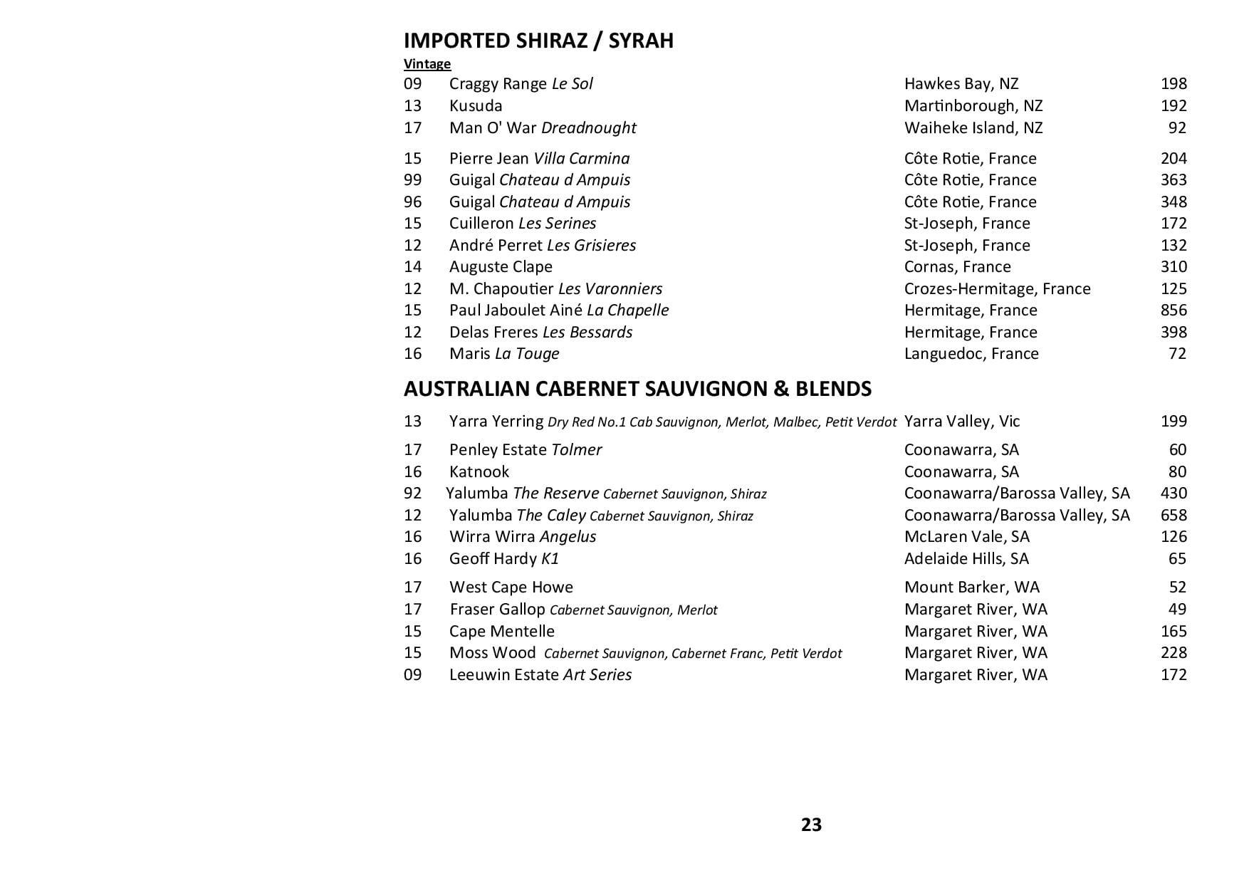 Sails Wine List 2020 Page 023