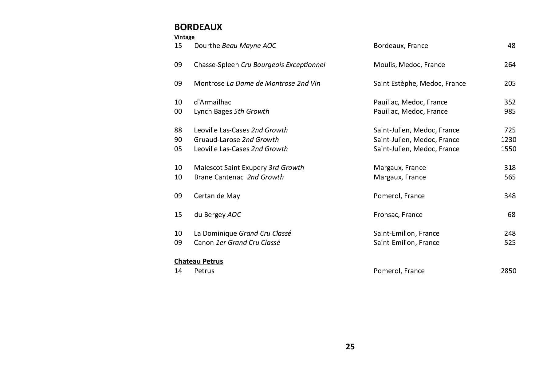 Sails Wine List 2020 Page 025