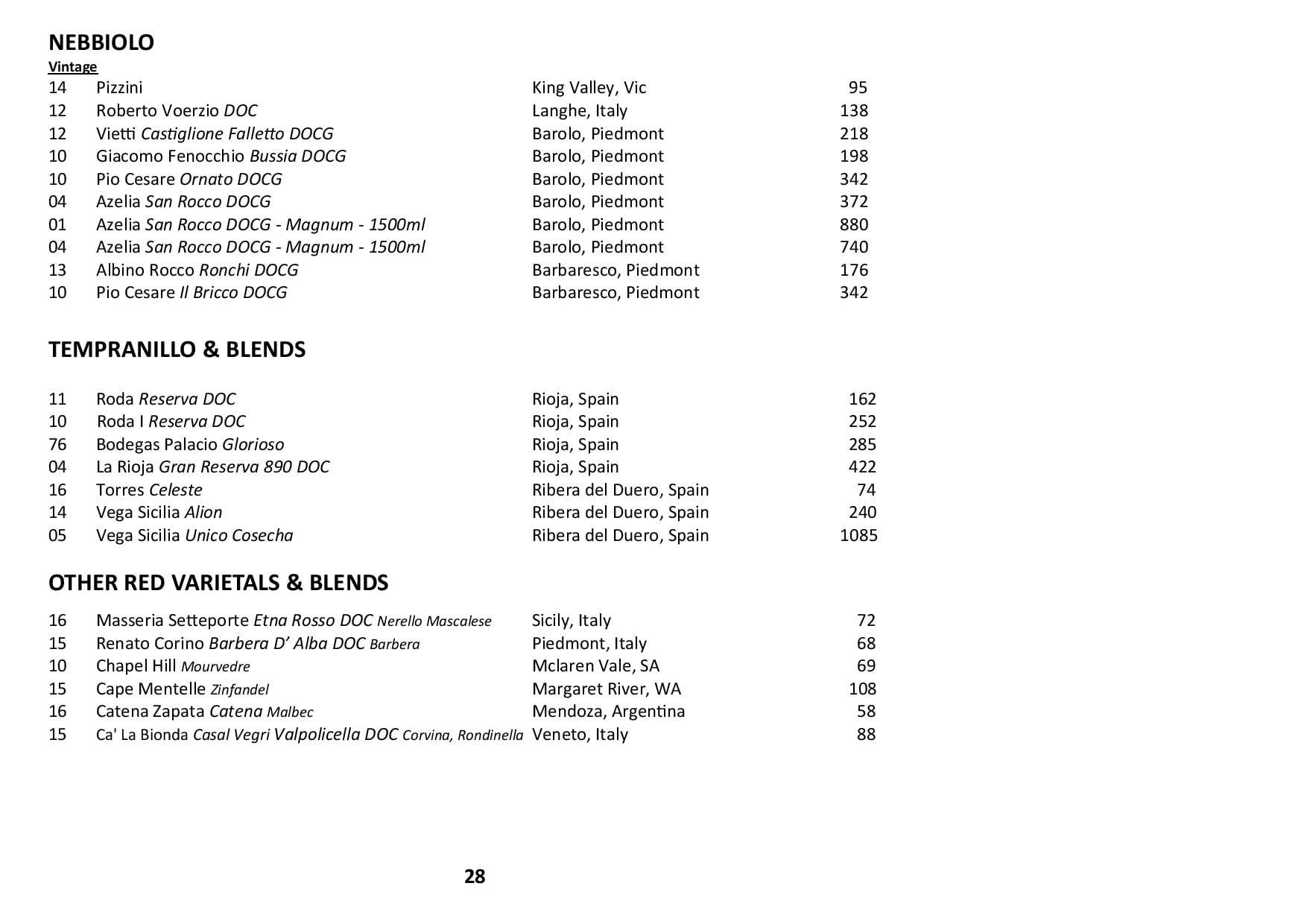 Sails Wine List 2020 Page 028
