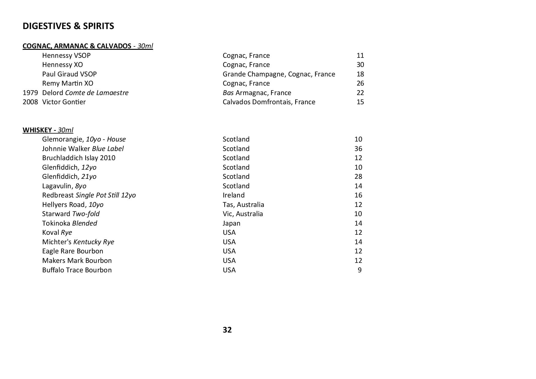 Sails Wine List 2020 Page 032