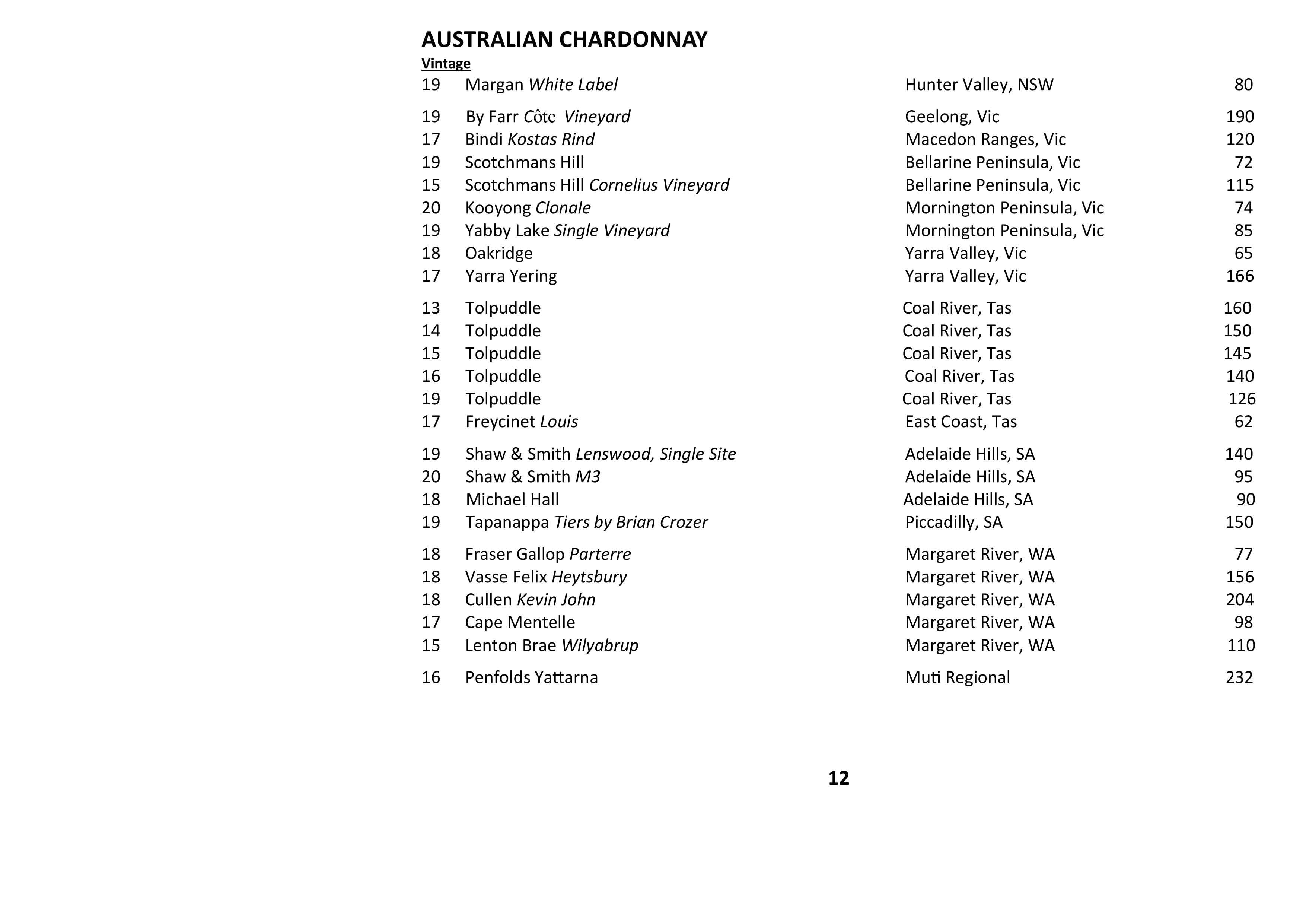 Sails Wine List 2021 Page 012