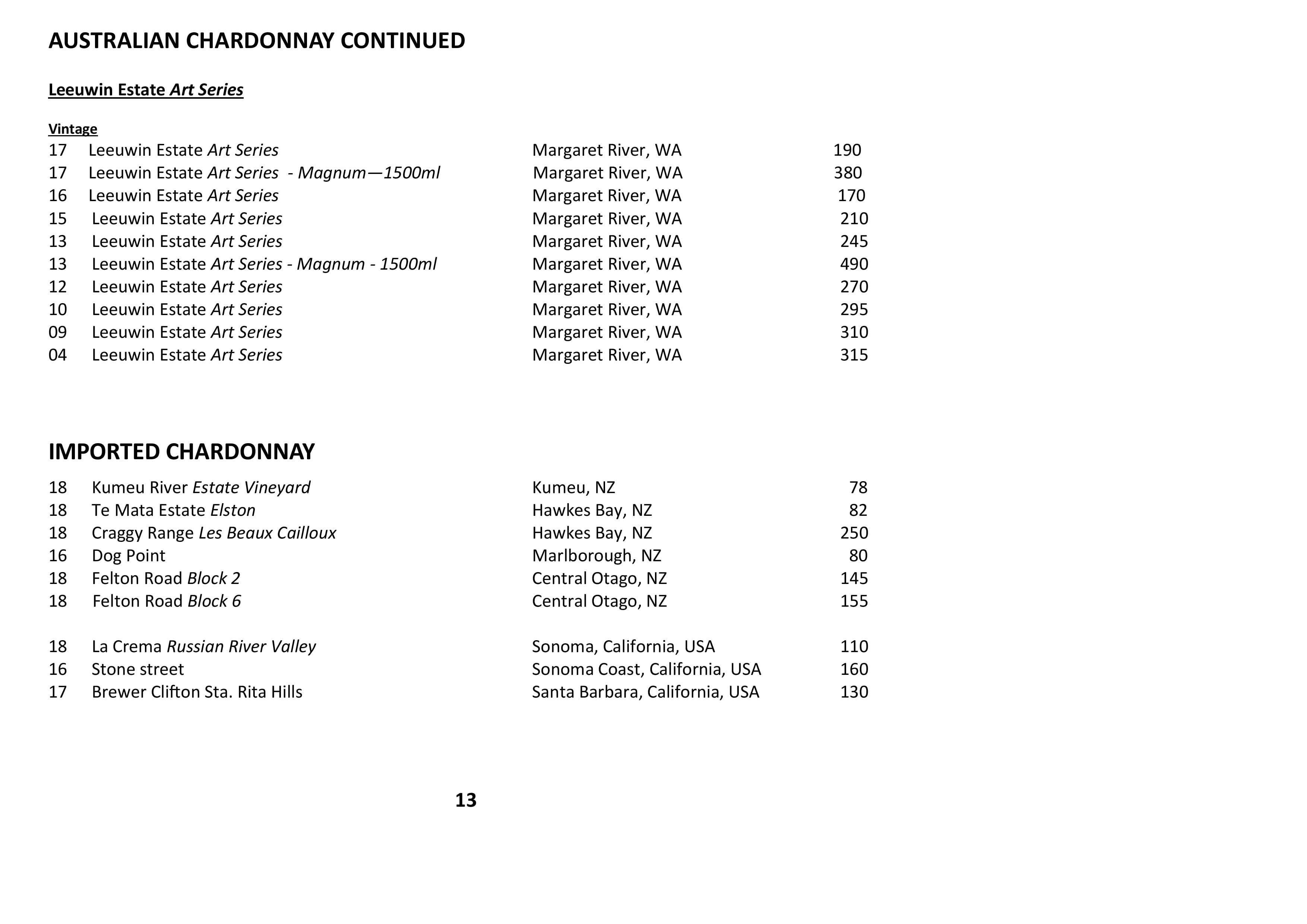 Sails Wine List 2021 Page 013