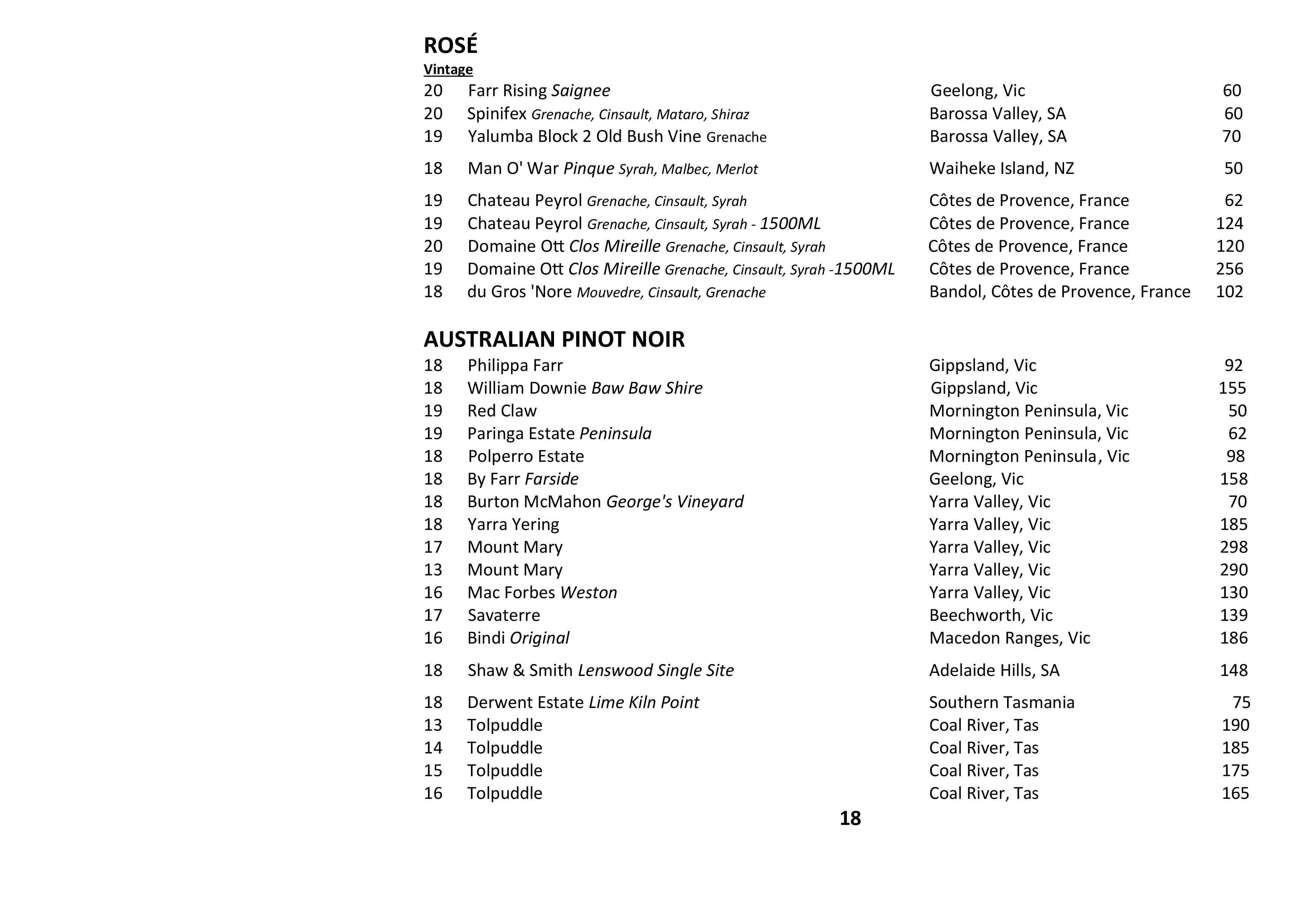 Sails Wine List 2021 Page 018