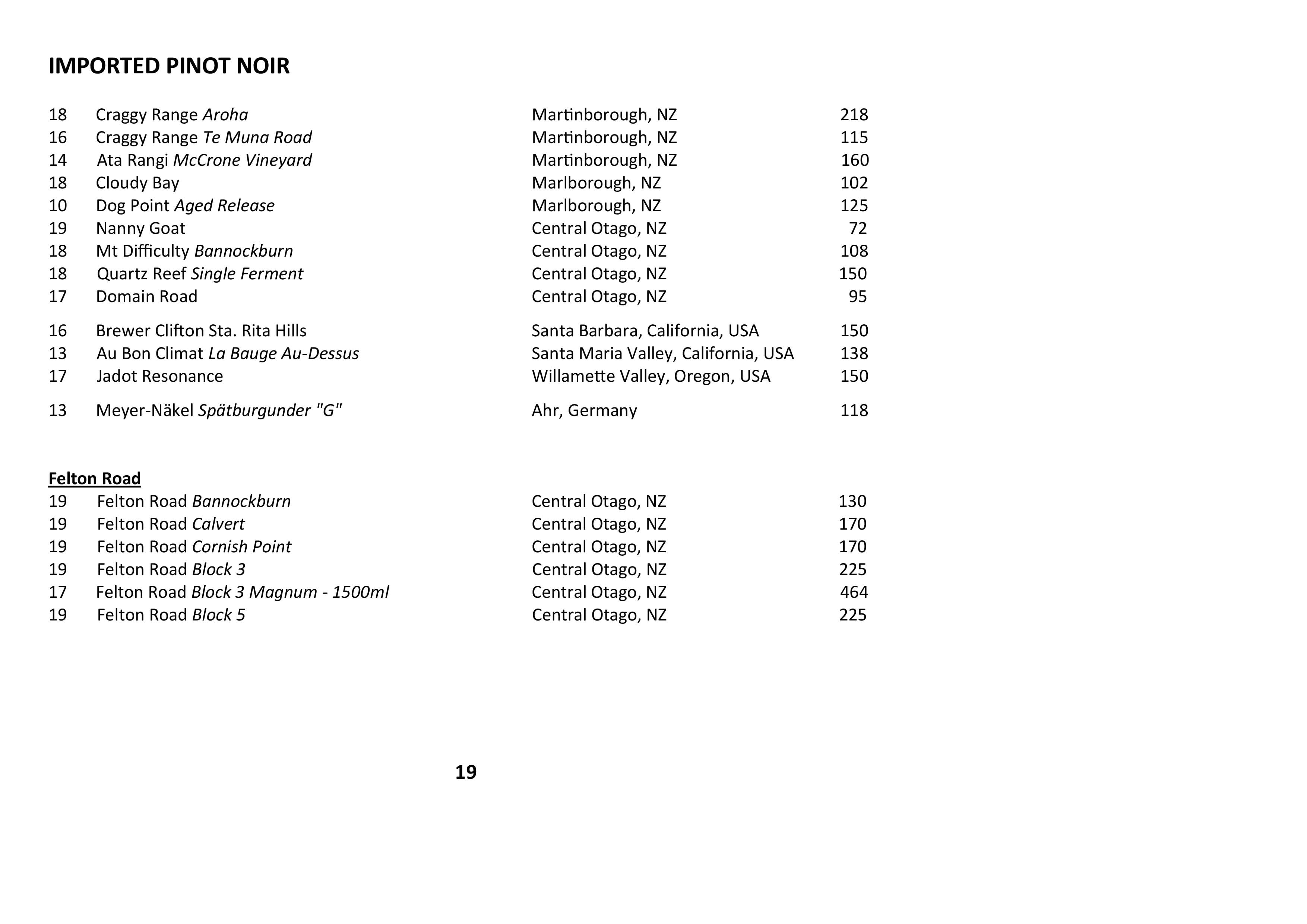 Sails Wine List 2021 Page 019