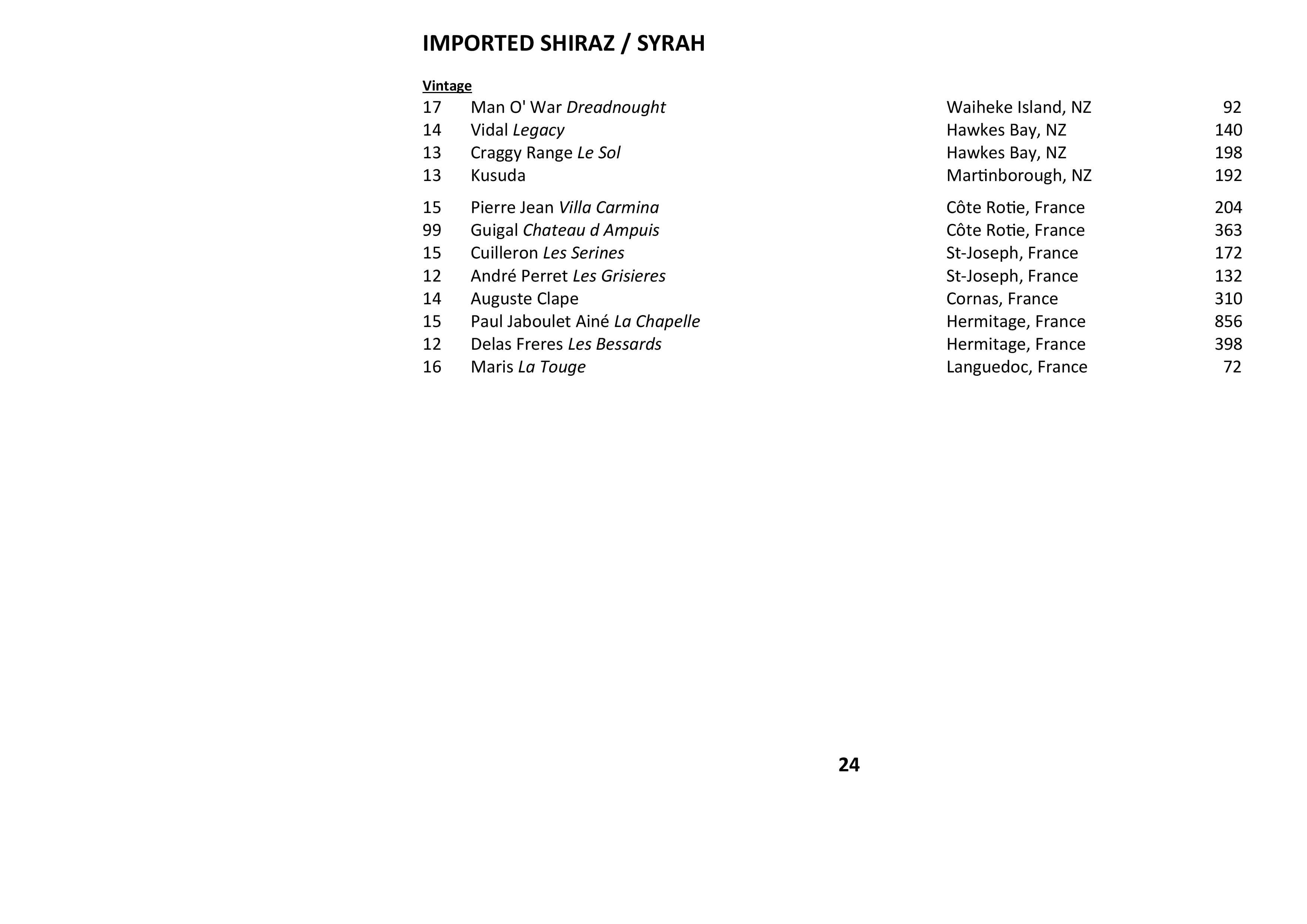 Sails Wine List 2021 Page 024