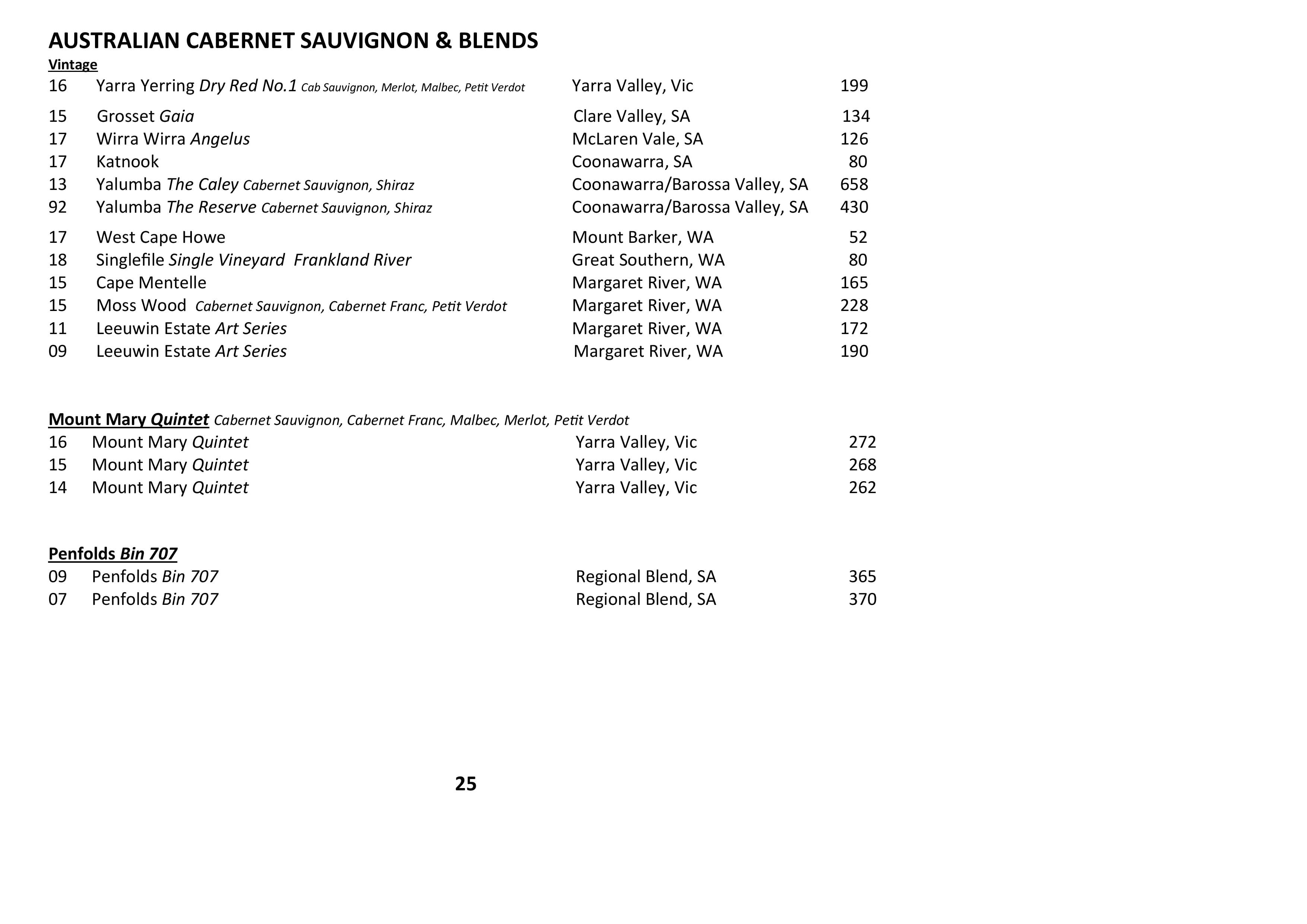 Sails Wine List 2021 Page 025