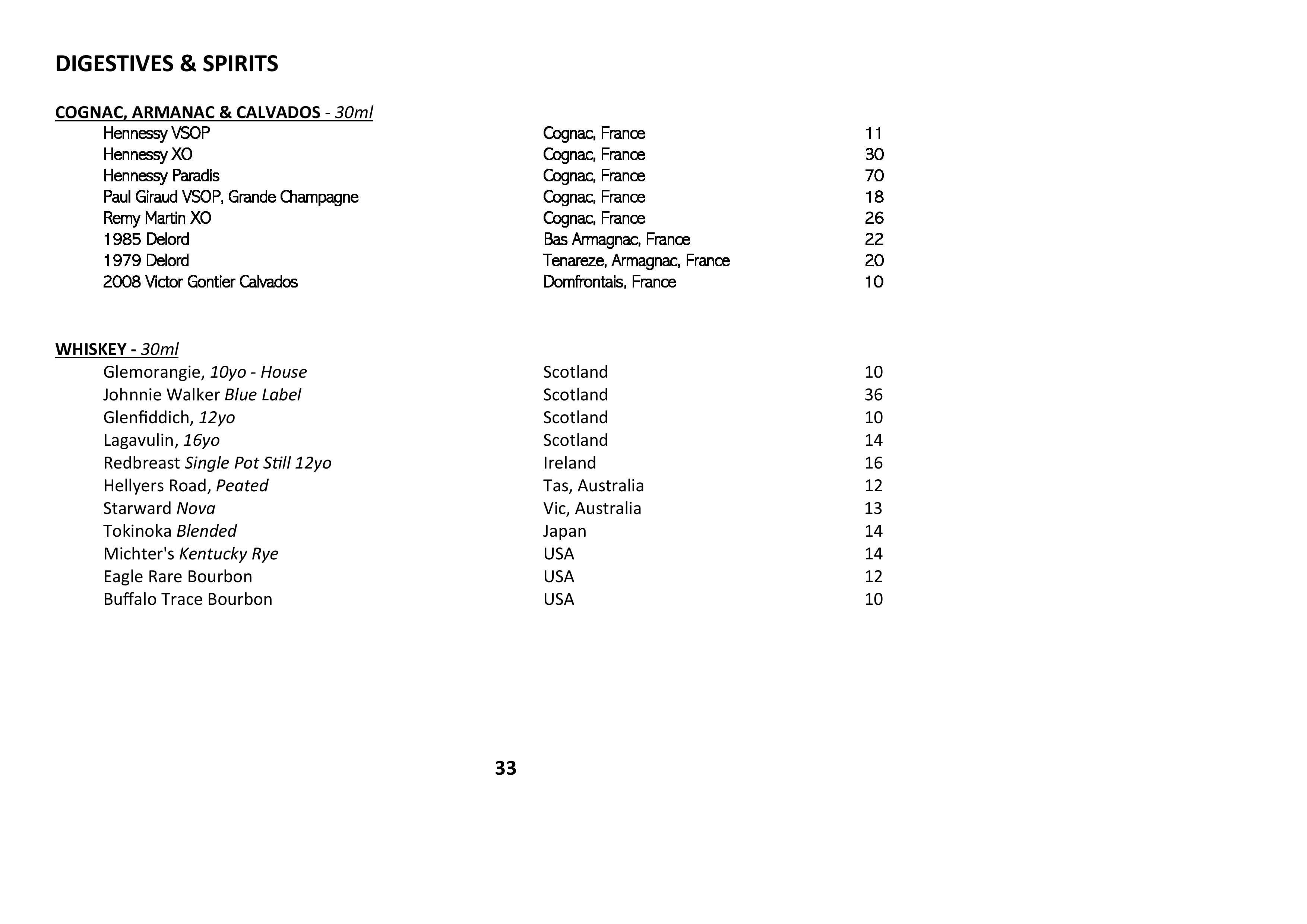 Sails Wine List 2021 Page 033